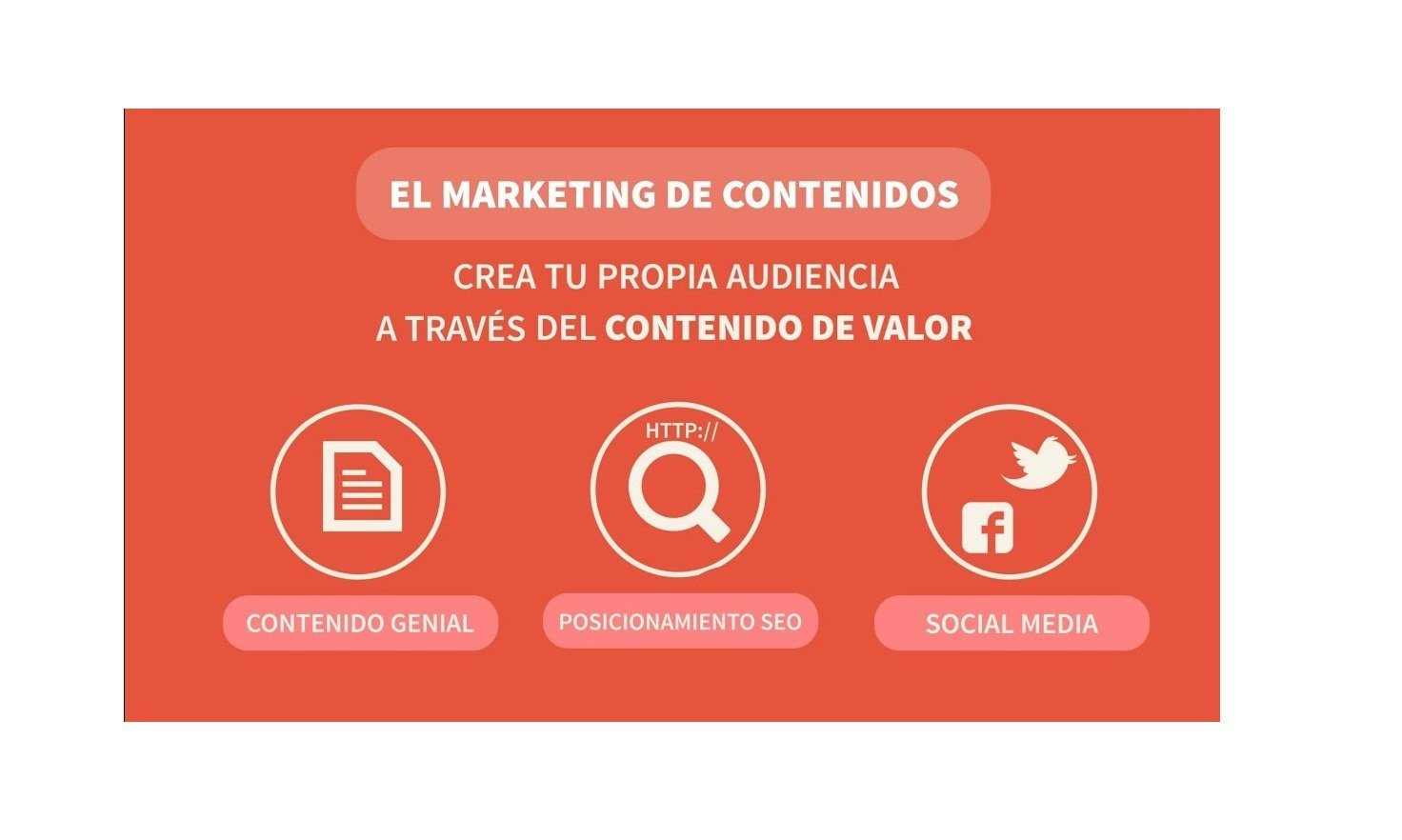 Marketing-contenido